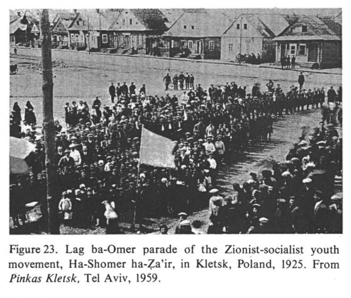 storia del sionismo